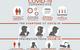 Svetový obchod: Koronavírus  štvrťročne spôsobí straty vo výške 282 miliárd eur